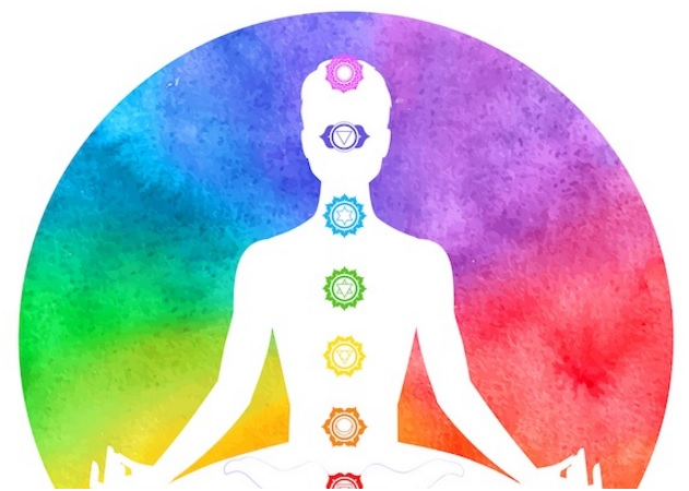 chakra and body